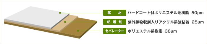 製品構造イメージ